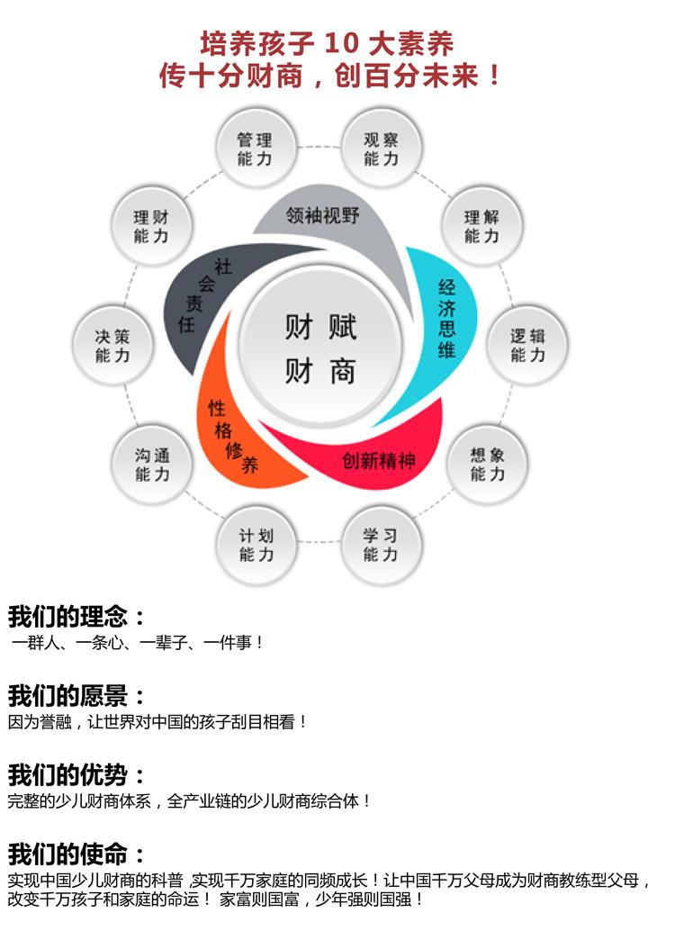 誉融财赋财商手册2018版-7.jpg